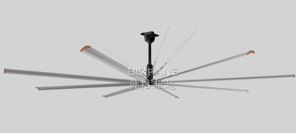 工业大风扇和负压风机的区别有哪些?两者不同点分析